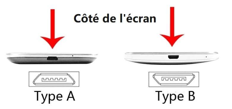 mon tlépéhone est il type A ou type B